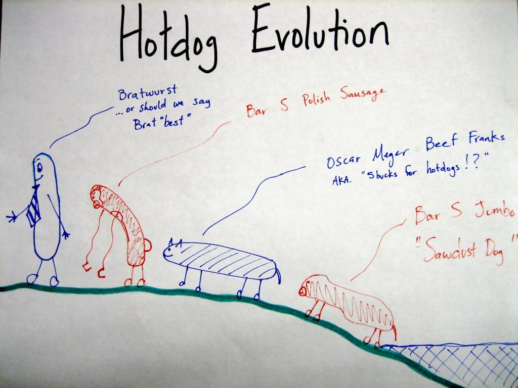 Hot Dog Evolution